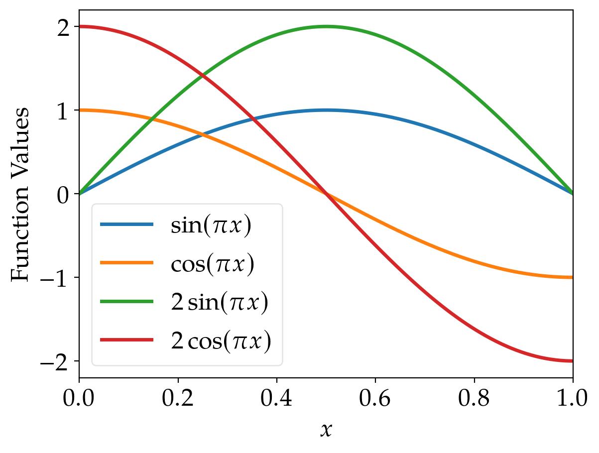 line_plot_python_standard