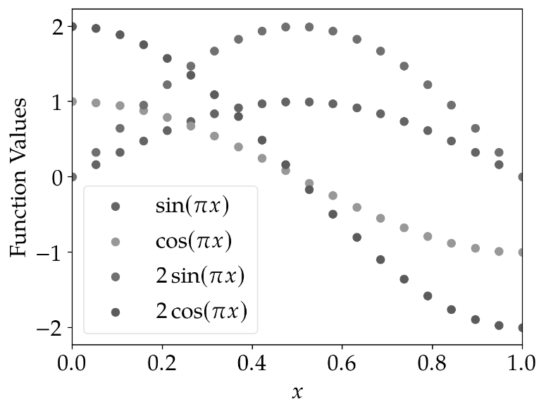 marker_plot_python_standard_monochromatic