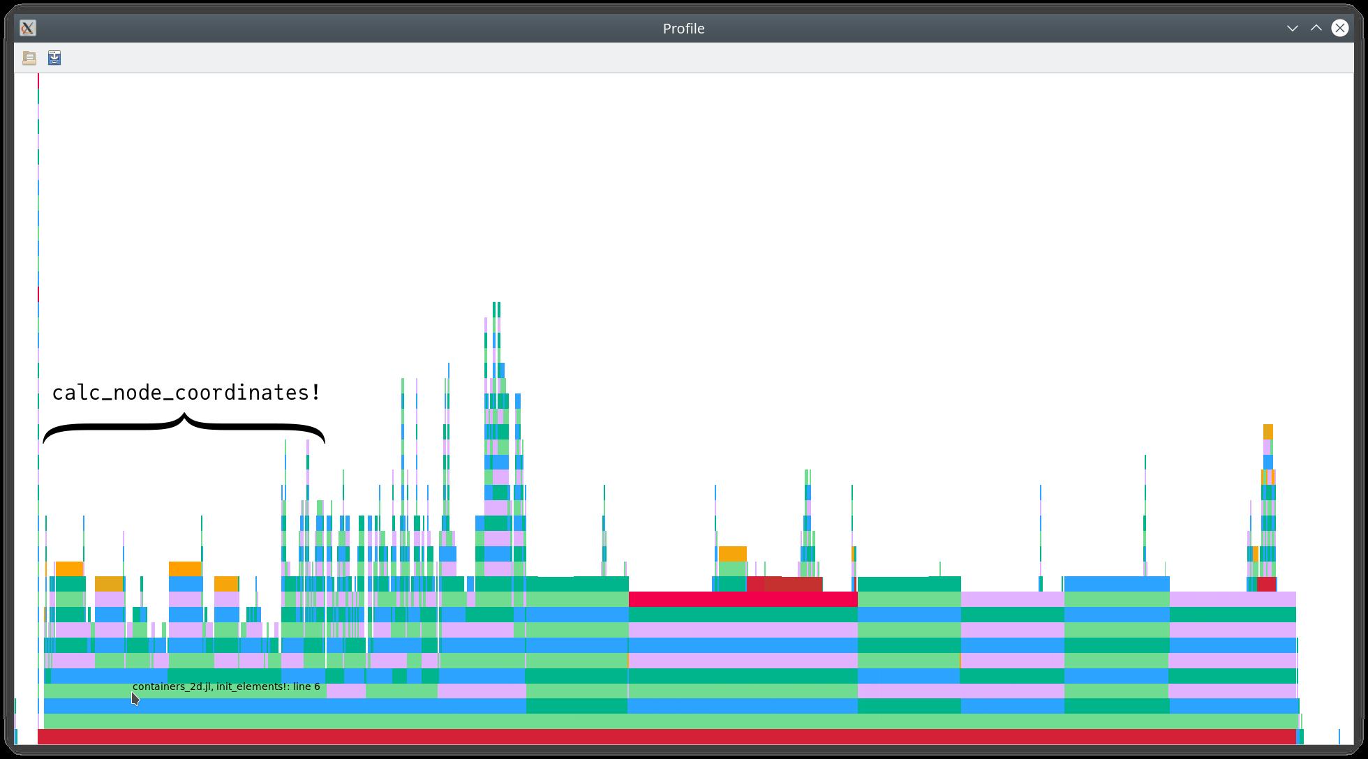 trixi_p4est_performance_profile_2a