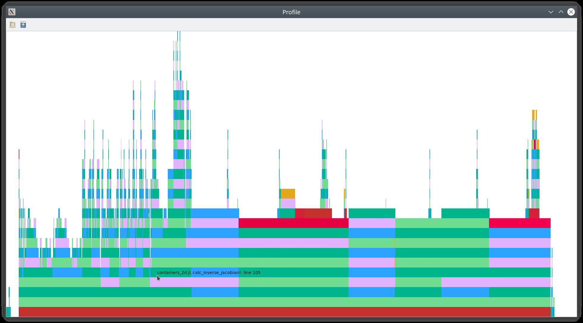 trixi_p4est_performance_profile_3