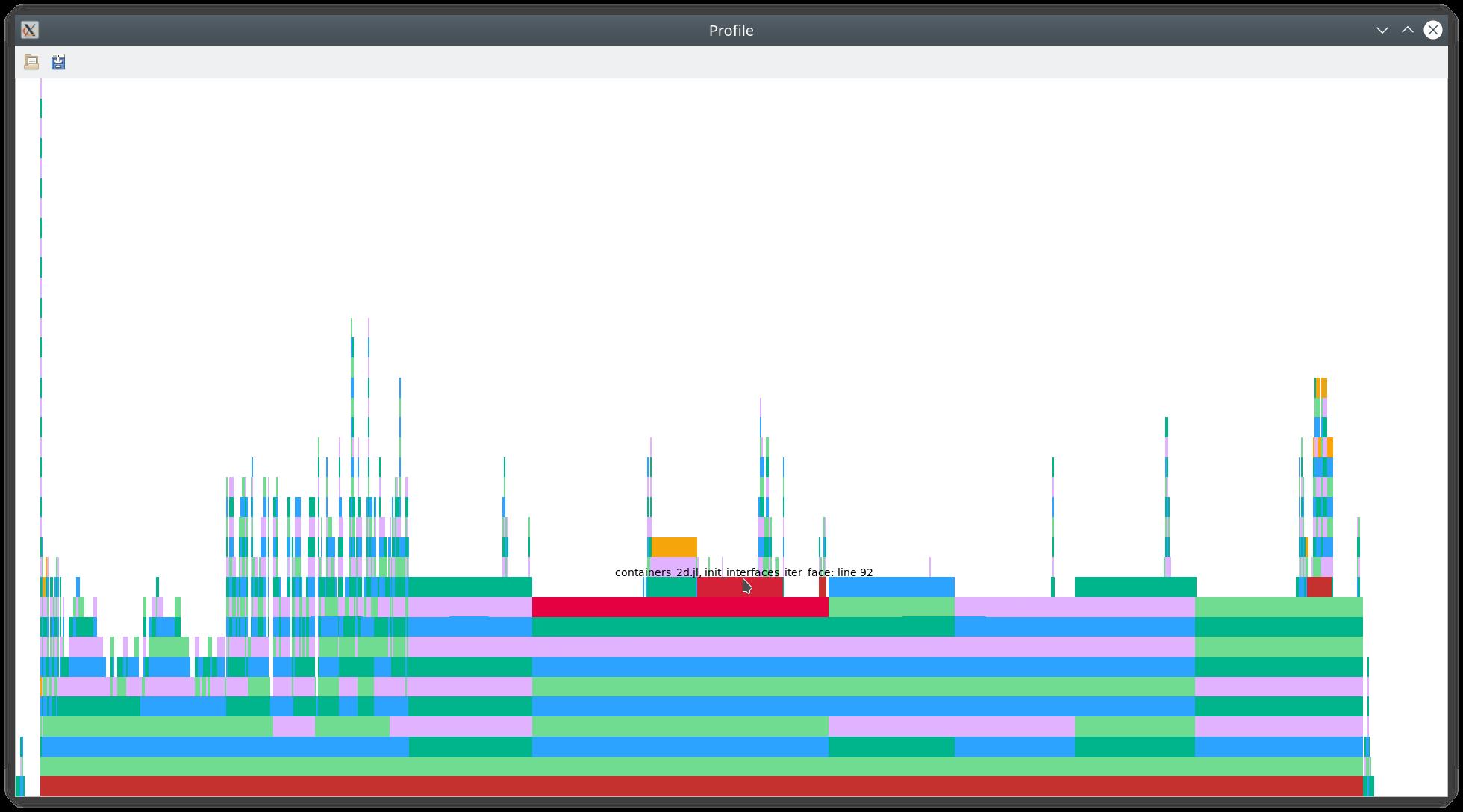 trixi_p4est_performance_profile_4